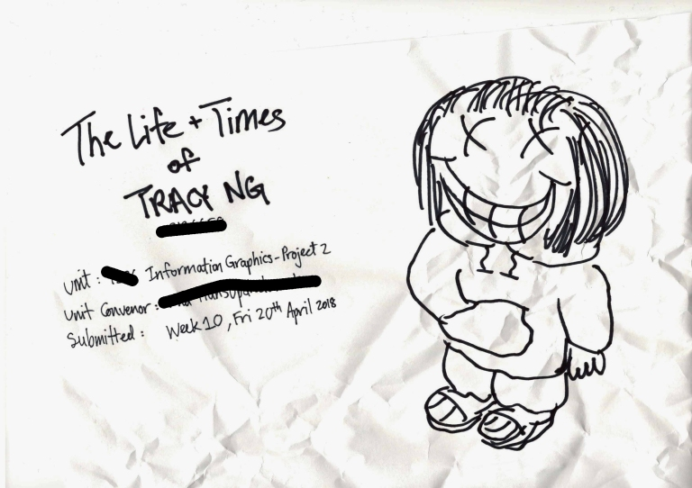 the life + times of Tracy by Tracy (low res)